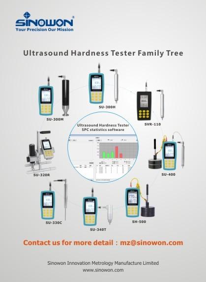 FAQ of Ultrasonic Hardness Tester